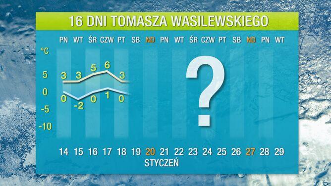 Prognoza pogody na 16 dni: <br />powrót zimna po krótkiej przerwie