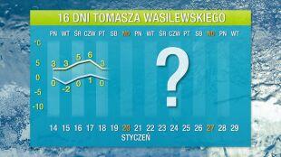 Prognoza pogody na 16 dni: powrót zimna po krótkiej przerwie